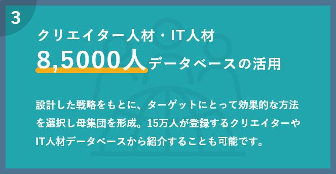 クリエイター人材・IT人材8,5000人データベースの活用
